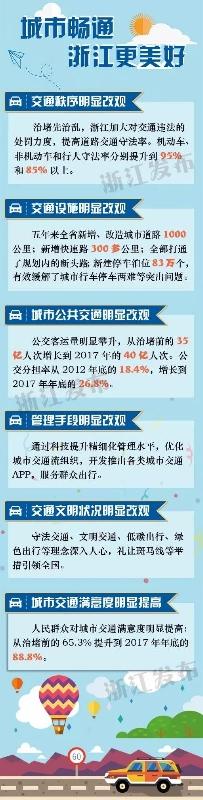 亚运会前杭州轨道交通将建到啥程度?权威回应来啦