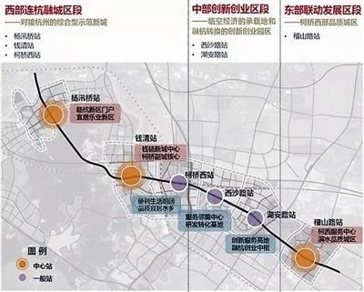 杭绍城轨沿线将成融杭桥头堡 打造综合型示范新城
