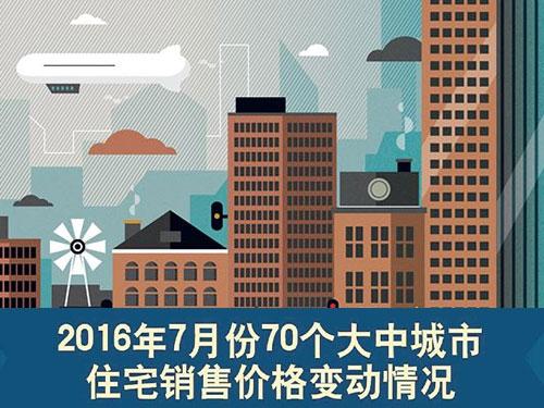 杭州房价连续16个月上涨 7月涨幅更超北上广深